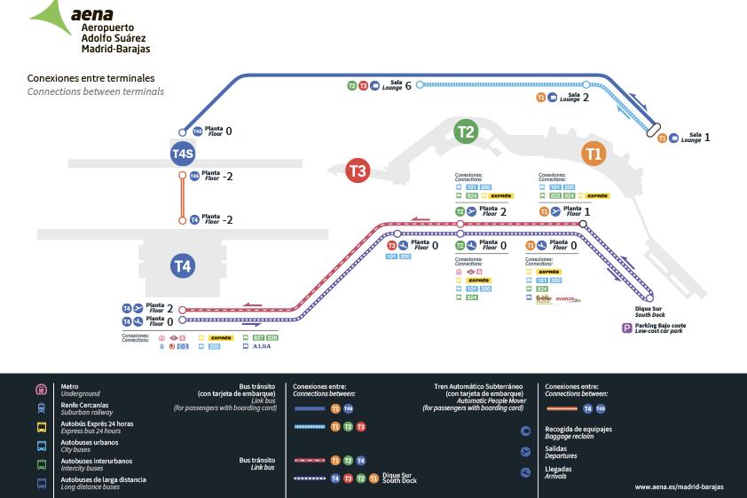 Общая схема сообщения между терминалами аэропорта Мадрид-Барахас