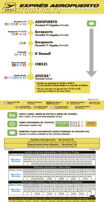 Расписание движения экспресса из аэропорта в центр Мадрида в 2019 году