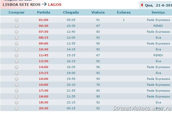 Лиссабон - Лагуш, расписание автобусов