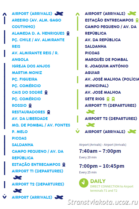 Маршрут Aerobus Аэропорт - Лиссабон