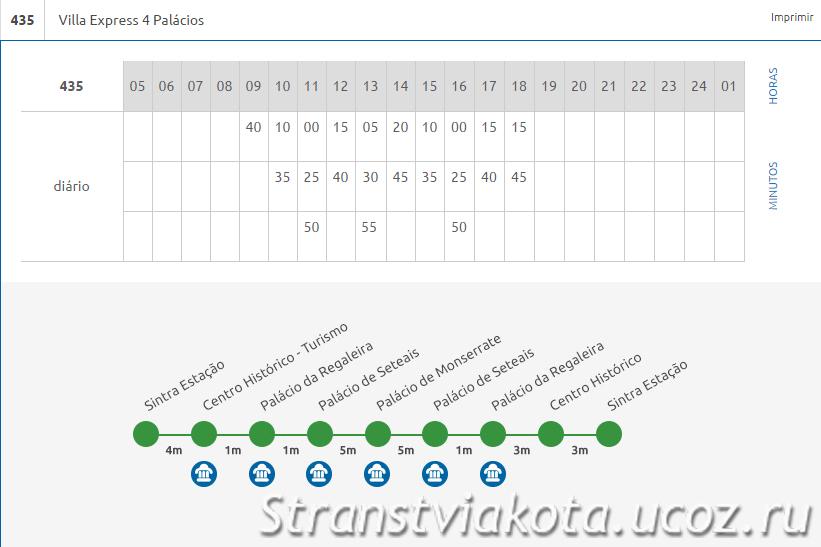 Расписание автобуса 435 в Синтре
